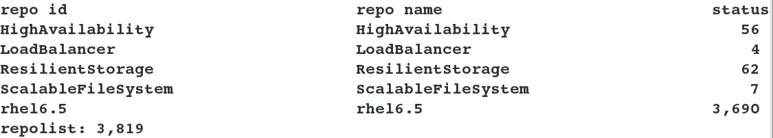 RHCS (High Availability Cluster Building and Graphical