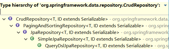 Serialized form is json object, data grid submits a query