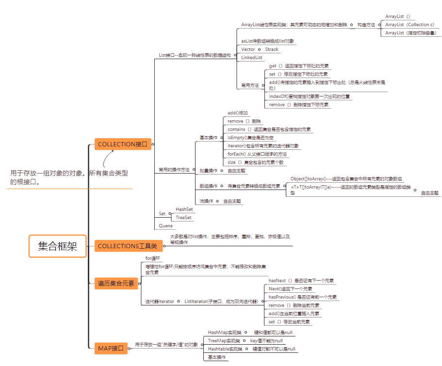 Set Framework and Corresponding Applications
