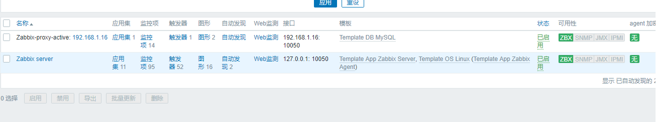 Implementation of master-slave monitoring of mysql database by zabbix