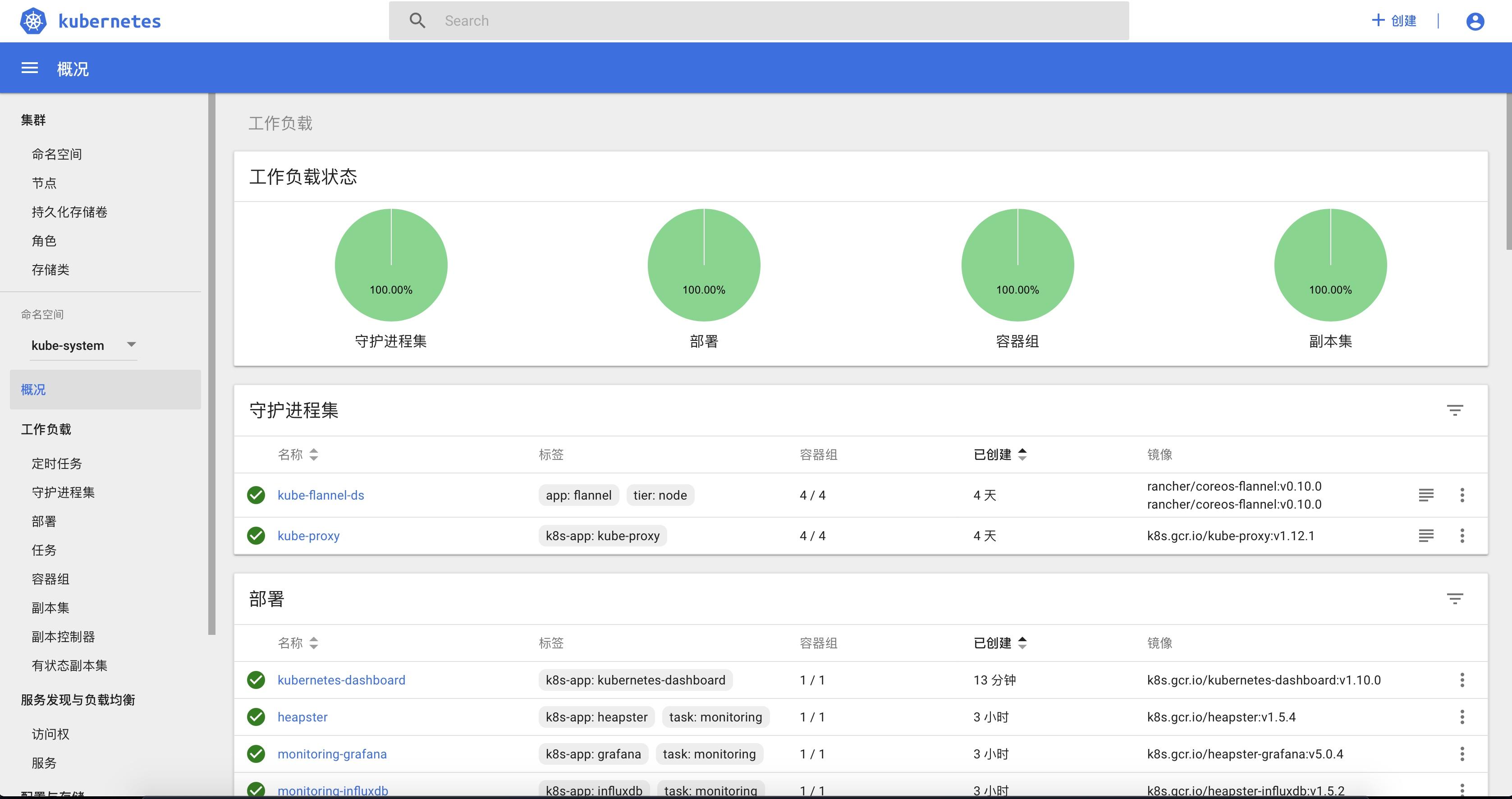 kubeadm install kubernetes dashboard