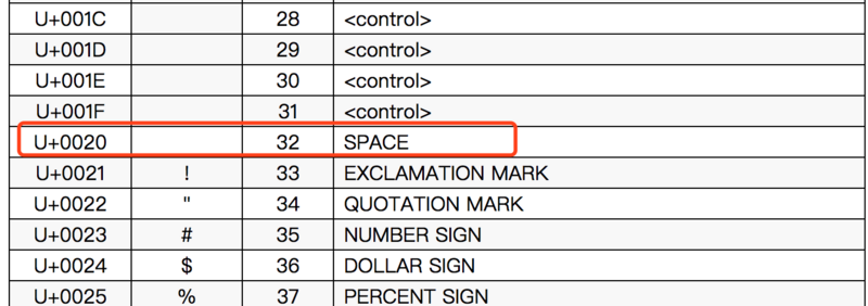 C2 A0 -> NO-BREAK SPACE with special spaces in UTF-8 encoding