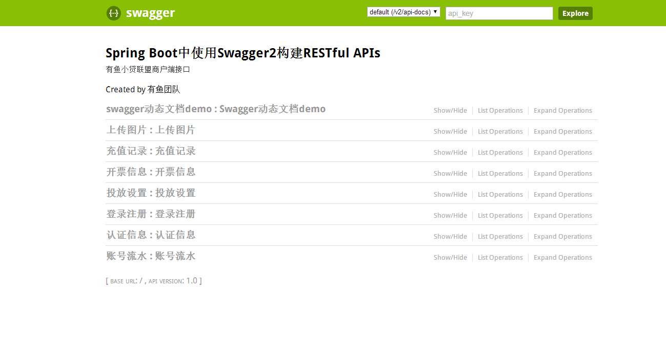 Building RESTful API documents using Swagger2 in Spring Boot