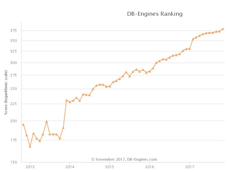 HTAP Database PostgreSQL Scenario and Performance Testing 16